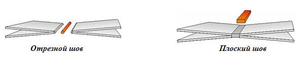 Отрезные и плоские швы (фото)